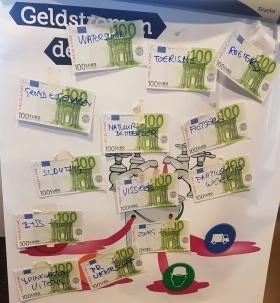 Meesterklas Geldstromen Zwolle 3