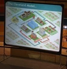 Bouwstenen voor de WijkBV - Cleveland Model